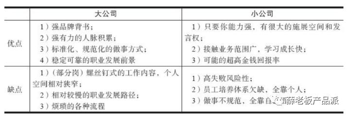 产品经理面试高频 20 题及答案插图(2)