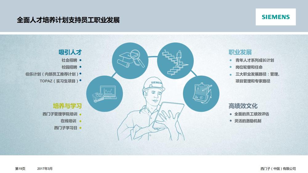 {西门子(中国)有限公司 } 公司照片