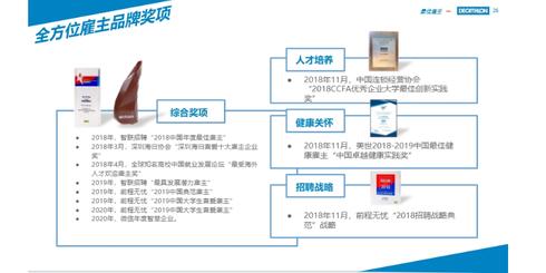 {迪卡侬(上海)体育用品有限公司 } 公司照片